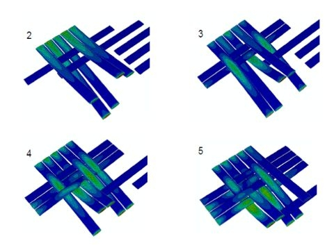 Mechanical modelling of fiber's weaving process (C. Florimond PhD thesis)