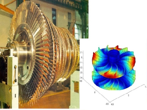Global dynamic of turbomachines